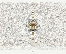 beerinfo
